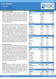 Epic research special report of 31 may 2016  Epic Research is having good experience in market research which is very essential in trading. The advisors are highly skilled and they do fundamental and technical analysis effectively which is very important.