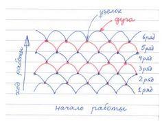 Grafico 1 -Como hacer Puntillas Encaje Palestino. Tutoriales