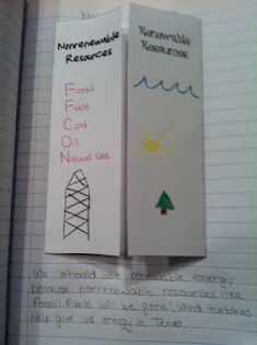 Renewable & Nonrenewable Resources Foldable: used to compare nonrenewable and renewable resources.