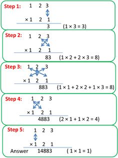 multiplication of two 3 digit numbers