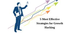 5 Most Effective Strategies for Growth Hacking Inbound Marketing, Content Marketing, Digital Marketing, Growth Hacking, Social Media, Startups, Learning, Programming, Seo