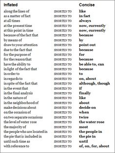 A comparison of inflated and concise ways to say common words and phrases. #grammarmatters