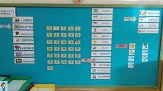 MI MUNDO DE PEDAGOGÍA TERAPEÚTICA: PANEL DEL TIEMPO Panel, Periodic Table, Teaching, Ideas Jardin, World, Preschool Weather, Classroom Setup, Self Control