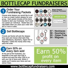 Bottlecap Fundraisers - How It Works