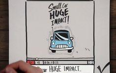Video Reklamlarda Tüketiciye Mesaj Yazdırma Yöntemi