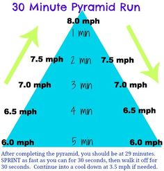 An interval cardio workout pyramid, can do on an ellpitical or treadmill.