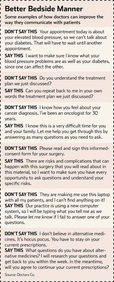 This will help nurses learn how to talk about difficult subjects with their patients...#Nursing Student, http://blog.nclexmastery.com/