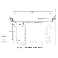 Crane clearance diagram