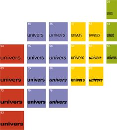 The iconic visualisation of the [Univers®](/superfamilies/univers) [typeface family](/glossary#family) with its revolutionary numeric system identifying the different [styles](/glossary#style), 1954. The first digit represents the [weight](/glossary#weight), the second the [width](/glossary#width). Odd numbers define [roman](/glossary#roman) variants, even numbers [obliques](/glossary#oblique).