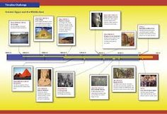 Timeline Challenge - Section - TeachTCI Ancient Egypt, Timeline, Challenges, The Unit, Student, Architecture, Google Search, Art, Arquitetura