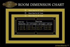 Room Dimensions For Pool Table