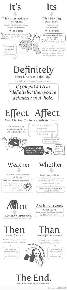 A certain Copan English teacher should use this.