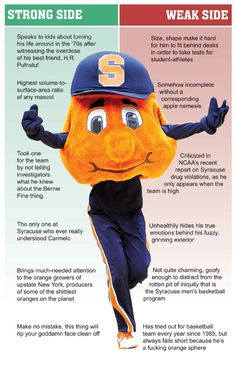 The Onion's take on Otto, the Syracuse Orange mascot. Hilarious, specially for anyone who has lived in the CNY area.