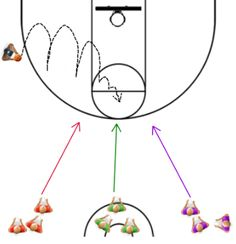 Figure : Loose Ball Scramble Fun Basketball Drills