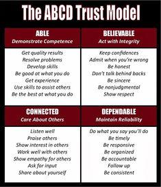abcd-trust-model
