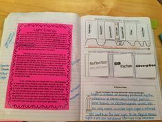 A reading passage & activity to help reading comprehension. Covers reflection, refraction, absorption, etc. Also includes a writing prompt! Science Classroom, Teaching Science, Classroom Ideas, Interactive Activities, Interactive Notebooks, Reading Passages, Reading Comprehension, 4th Grade Science, Light Pollution