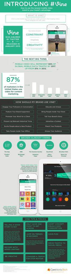 How Your Company Should Use #Vine.  #VideoMarketing #SocialMedia