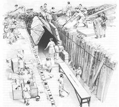 Drawing of the construction of a subterranean water channel. Note the stone workers left and the long 'table' which was a measuring instrument called chorobates.
