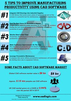 This infographic provide information on 5 Tips To Improve Manufacturing Productivity Using CAD Software. For more info please visit: http://www.cadlogic.com