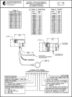 30 Amp Rv Plug Wiring Diagram Inspirational Wiring Diagram