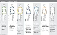 Lose Weight For Your Body Shape An Easy Guide | The WHOot