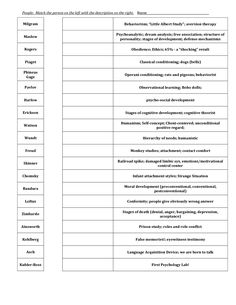 Printables Psychology Worksheets ap psychology sensation and perception mnemonic review activity crib notes
