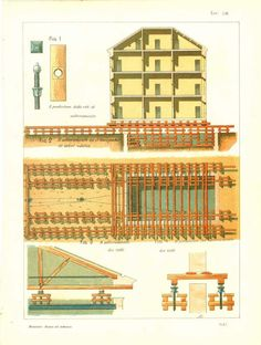Technical Drawing Architecture Drafting 1900 by CarambasVintage, $16.00