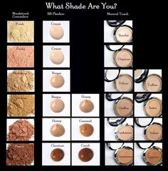 Picking Younique concealer using your foundation shade. www.youniquelysteph.com