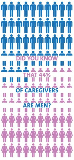 81 best Senior Caregiver Education images on Pinterest | Alzheimer ...