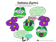 Zyrtec #pharmacology #nursing #nursingschool #mnemonics #studying #medcards #medication #nursingstudent