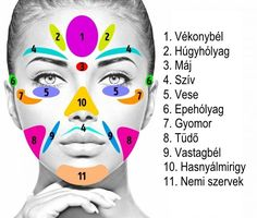 There is no secret that the face skin can reveal various diseases or other health conditions. However, not many people know them and some of these health issues Dark Spots On Face, Cracked Lips, Face Mapping, Dark Under Eye, Face Reveal, Too Faced, Healthy Skin Care, Skin Problems, Face Skin
