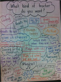 """day activity - I could see doing this to set up classroom environment - and then create """"What Kind of Student Are You Willing To Be?"""" or let the teacher create """"What kind of student I want"""" First Day Of School Activities, 1st Day Of School, Beginning Of The School Year, Get To Know You Activities, High School, Middle School, School Classroom, Classroom Activities, Classroom Ideas"""