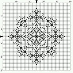 27ee226313b25cca8f9d5cef54b6d213.jpg 720 × 720 pixlar