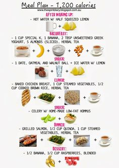 Meal Plan: 1,200 calories #cleaneating #weightloss