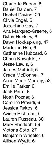 The Sandy Hook Elementary School children and adults who will only smile in Heaven. Pray for the families. Remember the victims, not the shooter. PLEASE REPIN THIS TO YOUR BOARD WITH THE MOST FOLLOWERS #203strong