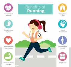 infographic benefits of running poster #poster, #printmeposter, #mousepad, #tshirt