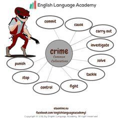 Common Collocations with Crime #esl#efl#english# vocabulary# collocations
