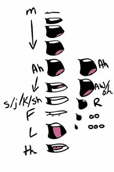 Mouths, vowels, sounds, talking, text; How to Draw Manga/Anime