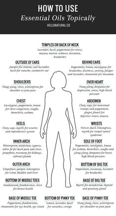 essential oil for anxiety young living essential oils and anxiety doterra Essential Oils For Pain, Essential Oils Guide, Essential Oil Diffuser Blends, Essential Oils Massage, Natural Essential Oils, Essential Oils Skin Care, Young Living Essential Oils For Anxiety, Doterra Oil Diffuser, Essential Oils For Constipation