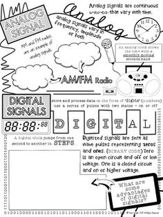NGSS Waves Doodle Notes for Middle School (Physical