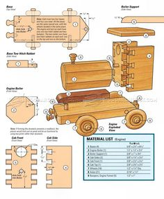 #671 Wooden Train Plans - Wooden Toy Plans
