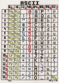 Decimal binary hexadecimal ascii table computer for Hex to ascii