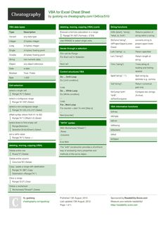 VBA for Excel Cheat Sheet by guslong - Cheatography.com: Cheat Sheets For Every Occasion                                                                                                                                                                                 More