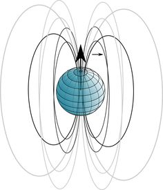No More Secrets: Scientist Says the Earth's Magnetic Field will Enable Telepathy on a Global Scale Earth's Magnetic Field, University Of Rochester, Electromagnetic Field, Electric Field, Systems Biology, Enabling, Science And Nature, Cosmic, Tattoo