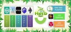 New Social Network, Ups Shipping, One Tree, Social Networks, Trees To Plant, Herbs, Plants, Blockchain, Link