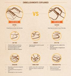 Dress Shoe embellishments explained Via