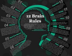 12-brain-rules.png (1280×1000)