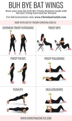 37 Best Tricep Workout Women Images Workout At Home