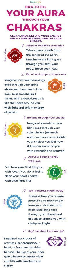 How to fill your aura through chakras. Chakra, Chakra Balancing, Root, Sacral, Solar Plexus, Heart, Throat, Third Eye, Crown, Chakra meaning, Chakra affirmation, Chakra Mantra, Chakra Energy, Energy, Chakra articles, Chakra Healing, Chakra Cleanse, Chakra Illustration, Chakra Base, Chakra Images, Chakra Signification, Anxiety, Anxiety Relief, Anxiety Help, Anxiety Social, Anxiety Overcoming, Anxiety Attack. #PanicAttackTattoo