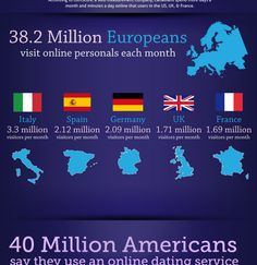 which-countries-use-dating-sites-most-infographic-581x600.png (581×600)